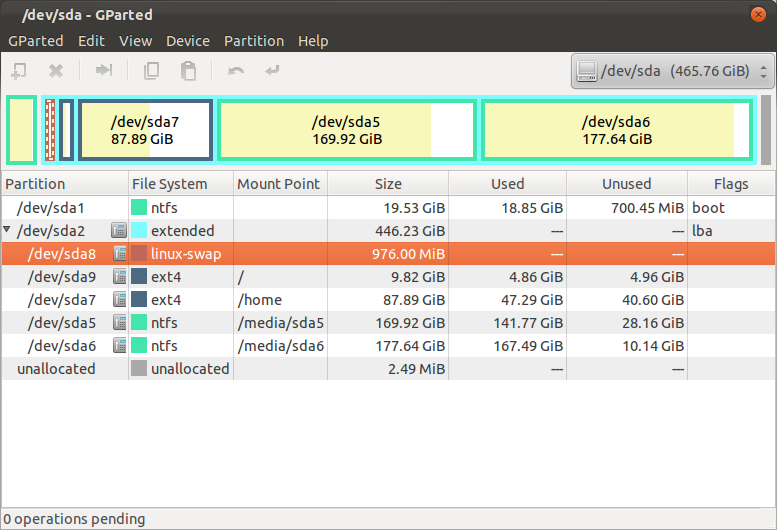 disable swap partition using gparted ubuntu 11.10