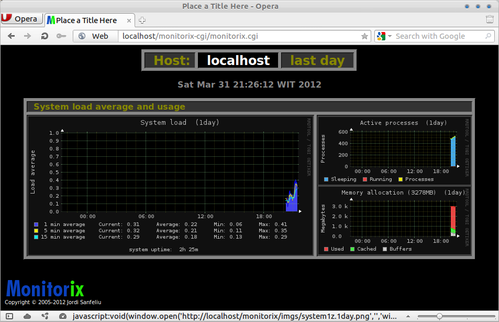 Monitorix System load average and usage1 Monitorix : Lightweight System Monitoring Tool Run Under Apache